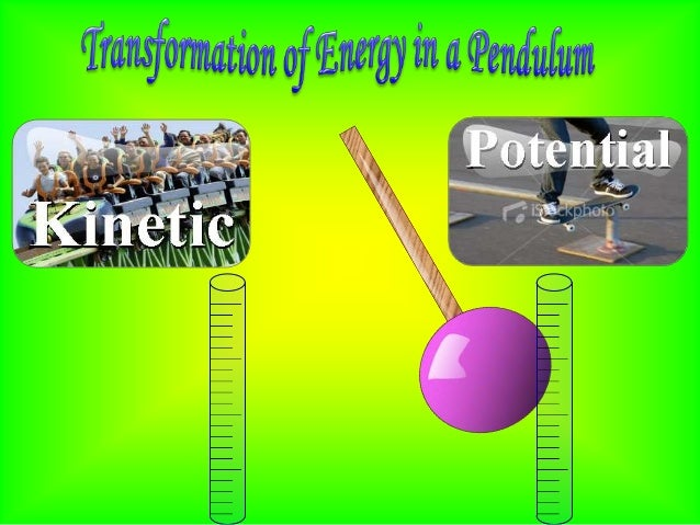 transformation-of-energy-12-638 Chemical To Mechanical Energy Transformation Examples on using fossil fuels, roller coaster, natural gas, kinetic potential, sixth grade science, convergence or,