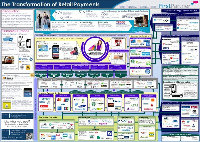 Omnichannel strategy includes a range of innovative in store technologies, apps and early adoption of Apple Pay 97% of US ...