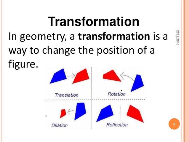 Transformations I- Math for Interior design