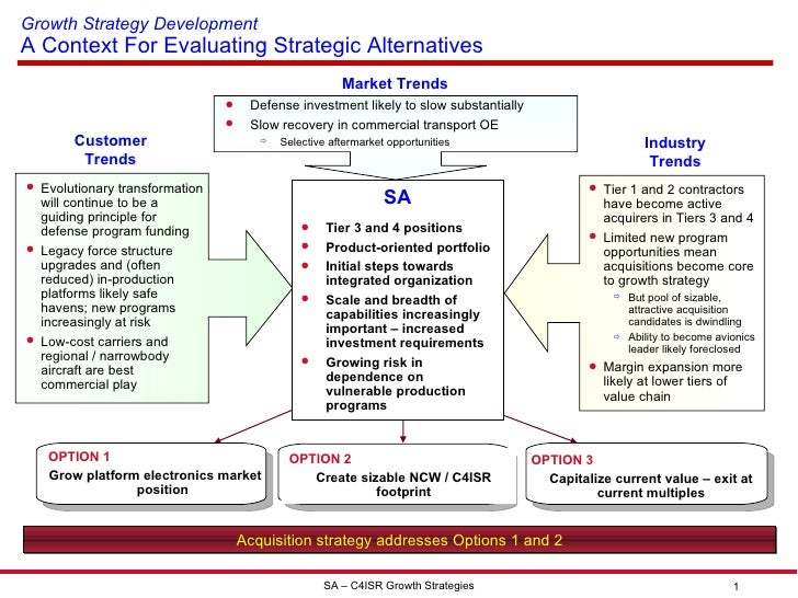 criteria for evaluating strategic alternative marketing essay 6-strategic alternatives and choice criteria for evaluation alternatives • evaluate strategic alternatives.