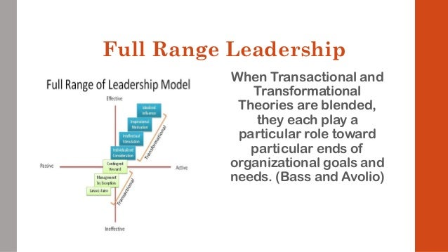 full range of leadership Developing potential across a full range of leadership: cases on transactional and transformational leadership.