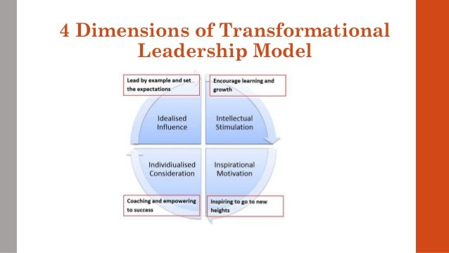 famous examples of transactional leadership 7 leadership styles are discussed with examples of great leaders using these leadership  7 leadership style displayed by great leaders  transactional leadership.