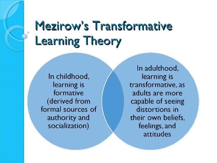 summary of transformational learning cycle Jack mezirow, who transformed the field of adult learning, dies at 91 teachers college emeritus professor jack mezirow, a former international community development consultant whose paradigm-changing theory of adult learning was partly inspired by watching his wife return to graduate school in middle age, died in september at age 91.