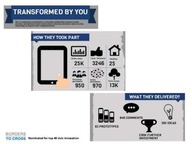 http://bit.ly/transformedbyyouguide