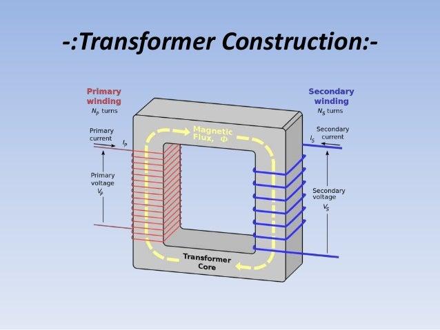 Construction & E M F  eqn  of transformer