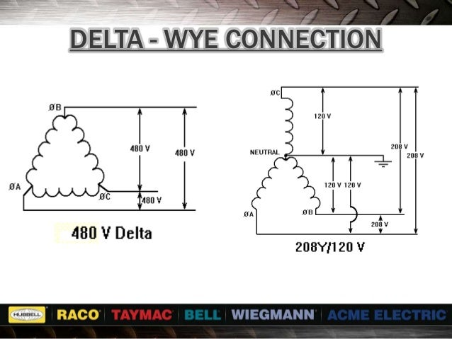 Awesome 480 277 Volt Wiring Diagram Photo - Schematic Diagram Series ...