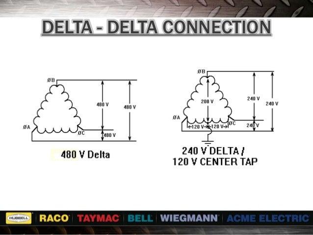 transformer seminar the basics 28 638?cb=1455640573 transformer seminar the basics 240v delta wiring diagram at eliteediting.co