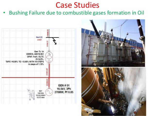 laxmi transformer case analysis Case study on laxmi transformers submitted to: mr vivek raina  faculty of supply chain management xcellon institute-school of business.