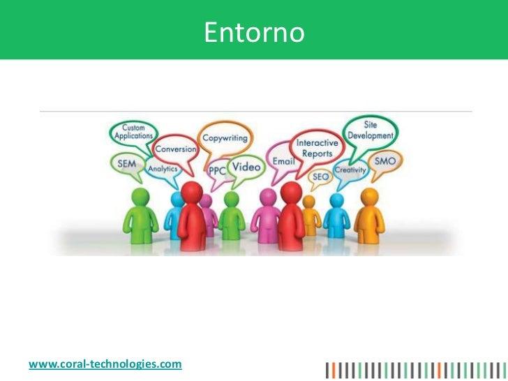 Sitio web exitoso para Ventas por Internet Slide 3