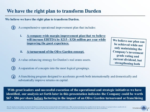 Transforming Darden - The Starboard Value Paper on Olive Garden Etc
