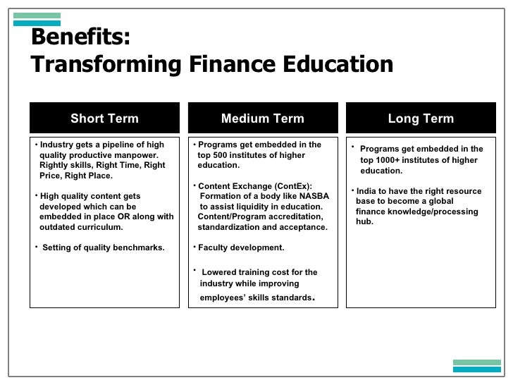 Transforming Finance Education In India Overview