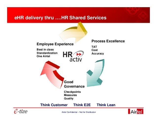 ehr and hr transformation Hr transformation has never been more important in today's fierce environment tackle challenges around digital, mindset changes, culture and technologies through.