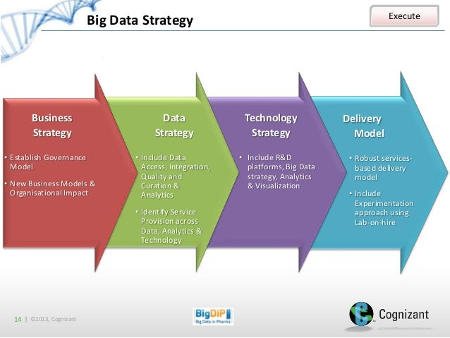 big data strategy Transforming Big Data into Big Value
