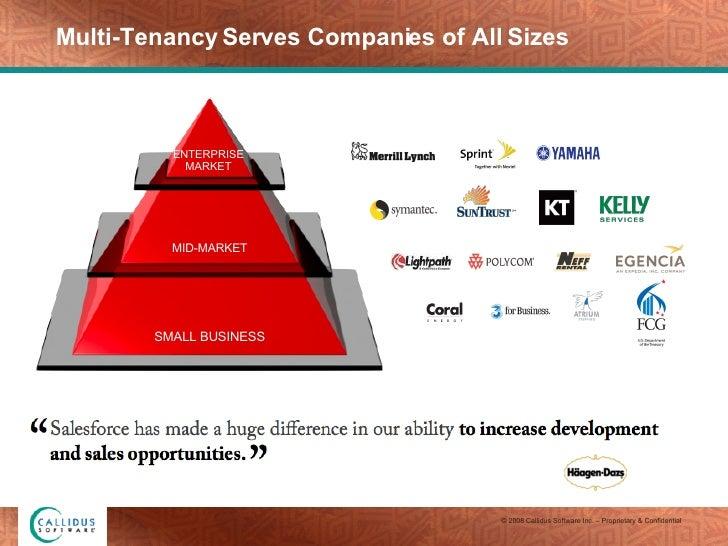 Multi-Tenancy Serves Companies of All Sizes ENTERPRISE MARKET MID-MARKET SMALL BUSINESS