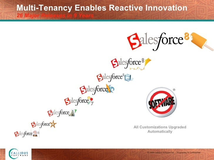 Multi-Tenancy Enables Reactive Innovation 26 Major Releases in 9 Years All Customizations Upgraded Automatically
