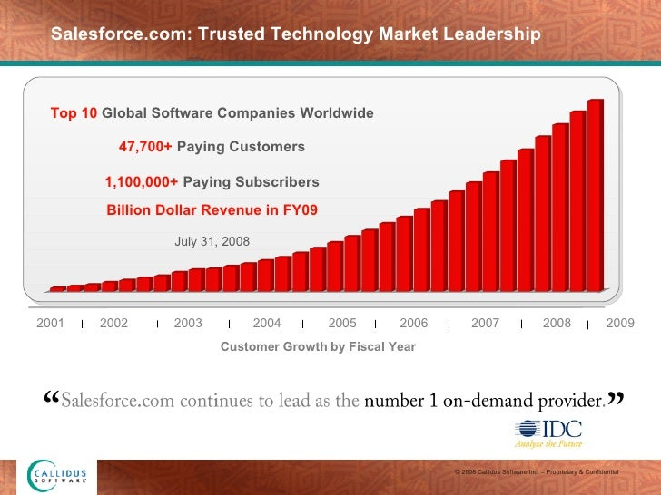 Salesforce.com: Trusted Technology Market Leadership Customer Growth by Fiscal Year 2001 2002 2003 2004 2005 2006 2007 200...