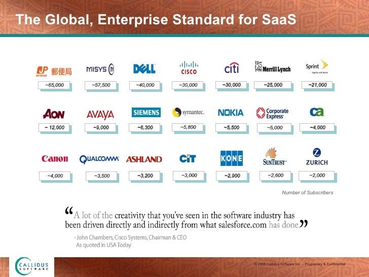 The Global, Enterprise Standard for SaaS ~5,000 ~3,200 ~4,000 ~21,000 ~40,000 ~30,000 ~25,000 ~ 12,000 ~65,000 ~30,000 ~4,...