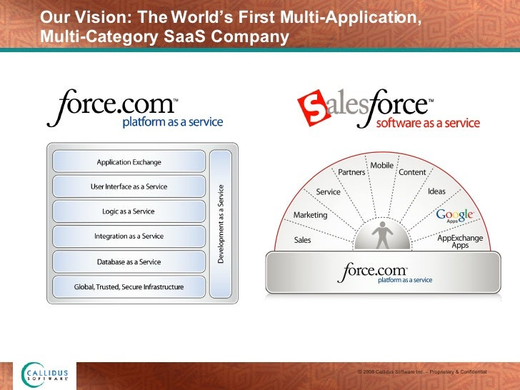 Our Vision: The World's First Multi-Application,  Multi-Category SaaS Company