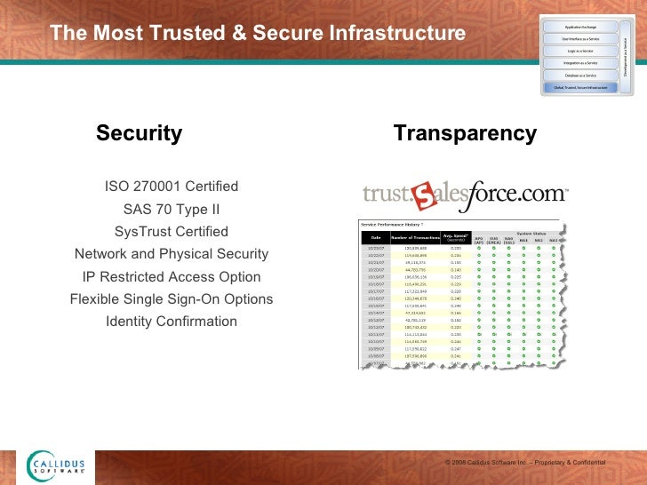 The Most Trusted & Secure Infrastructure Security Transparency ISO 270001 Certified SAS 70 Type II SysTrust Certified Netw...