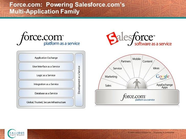 Force.com:  Powering Salesforce.com's Multi-Application Family