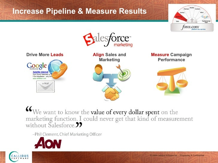 Increase Pipeline & Measure Results Drive More  Leads Measure  Campaign Performance Align  Sales and Marketing