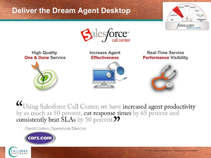 Deliver the Dream Agent Desktop High Quality   One & Done  Service Increase Agent  Effectiveness Real-Time Service  Perfor...