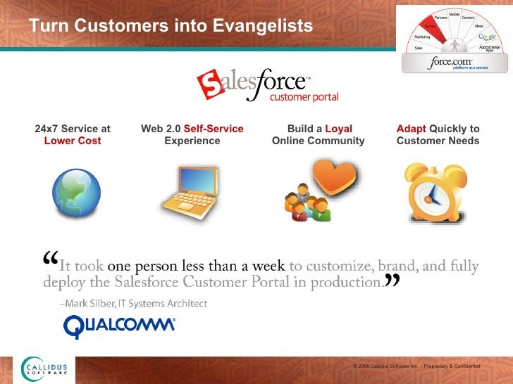 Turn Customers into Evangelists Web 2.0  Self-Service  Experience Build a  Loyal  Online Community  24x7 Service at  Lower...