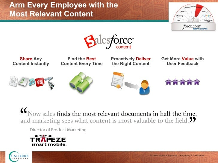 Arm Every Employee with the Most Relevant Content Share  Any Content Instantly Find the  Best  Content Every Time Get More...