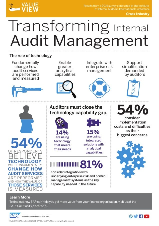 VALUE  VIEW  Audit Management  Transforming Internal  Fundamentally  change how  audit services  are performed  and measur...
