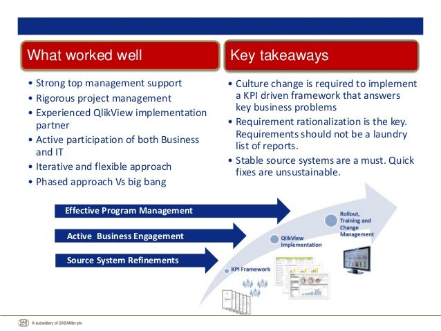 Transforming MIS at SAB Miller India using QlikView Business Discovery