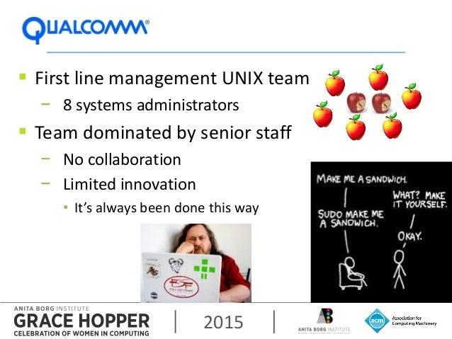 2015  First line management UNIX team − 8 systems administrators  Team dominated by senior staff − No collaboration − Li...