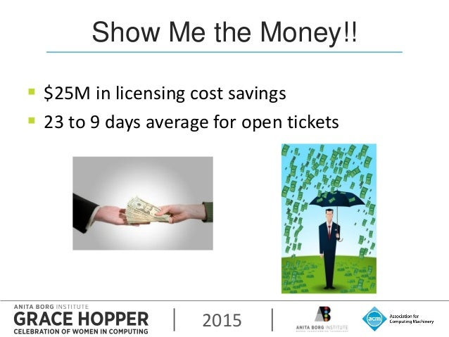 2015 Show Me the Money!!  $25M in licensing cost savings  23 to 9 days average for open tickets