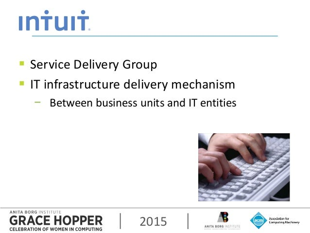 2015  Service Delivery Group  IT infrastructure delivery mechanism − Between business units and IT entities