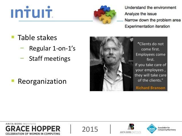 2015  Table stakes − Regular 1-on-1's − Staff meetings  Reorganization