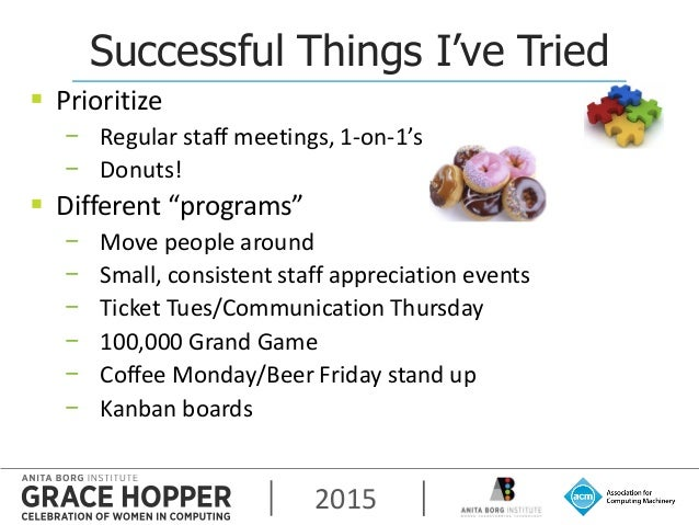 """2015 Successful Things I've Tried  Prioritize − Regular staff meetings, 1-on-1's − Donuts!  Different """"programs"""" − Move ..."""
