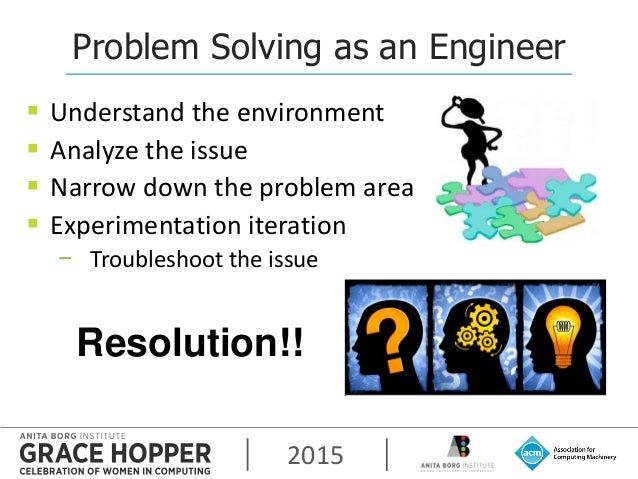 2015 Problem Solving as an Engineer  Understand the environment  Analyze the issue  Narrow down the problem area  Expe...
