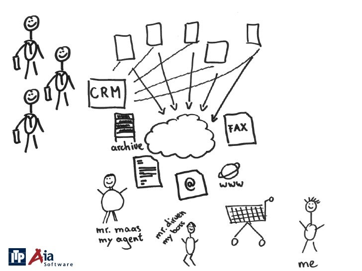 Transforming Output Into Customer Communication