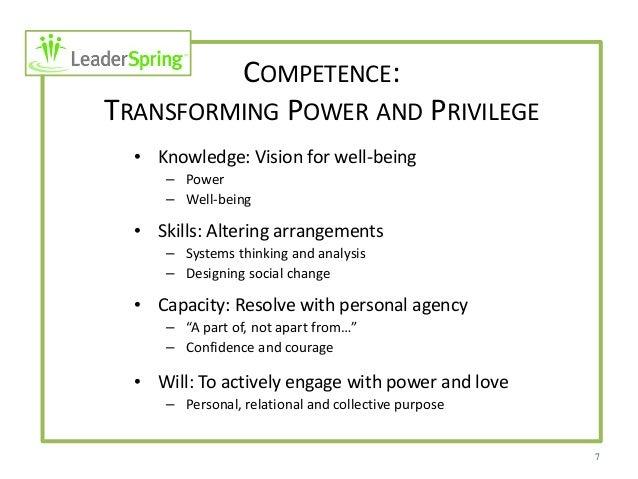 Power and Privilege: How do we Define?