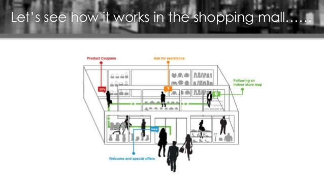Let's see how it works in the shopping mall……