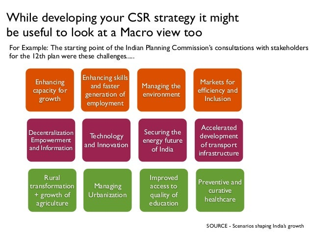 csr strategy Wells fargo & company revealed a new, company-wide corporate social  responsibility strategy last april the company hopes that this new strategy will  help.