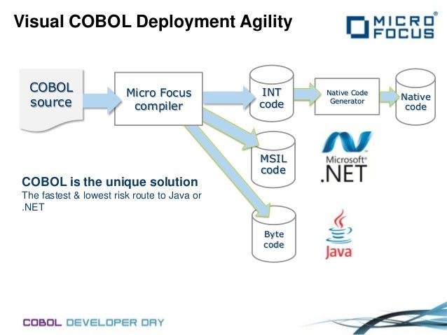 Transforming your COBOL UI - COBOL Developer Day