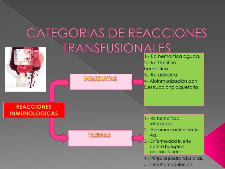Son estructurasmuyactivas con carganegativa con muchasenzimas y proteínas: