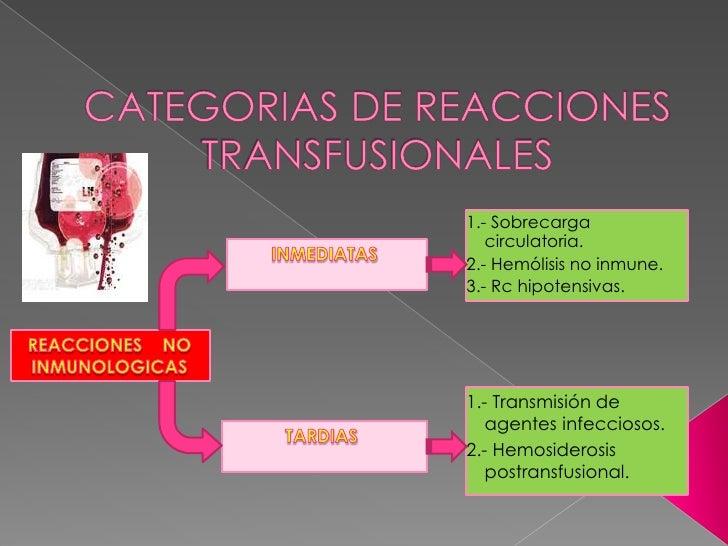 Actina-miosina-trombostenina, ATP, PG, factor XIII, factor de cr., Ca2+</li></li></ul><li>Funciones de las plaquetas.<br /...