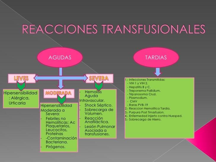 Formación del tromboplaquetario.