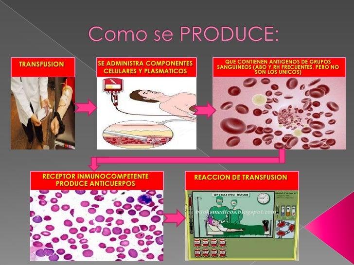 Estabilización del tromboformandofibrina.