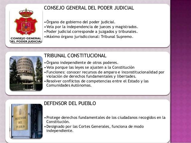 CORTES 31-10-1978 • CONGRESO • Sí 325 • No 6 • Abstenciones 14 • SENADO • Sí 226 • No 5 • Abstenciones 8 REFERÉNDUM 6-12-1...