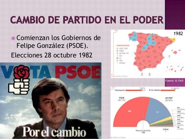 Ingreso en la CEE, 1986 Reconocimiento del Estado de Israel Intensifica relaciones con la Comunidad Iberoamericana de Naci...