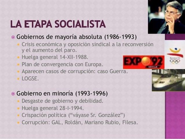  Los Gobiernos de Aznar  Mayoría relativa y pactos 1996- 2000.  Mayoría absoluta 2000-2004.  POLÍTICA INTERIOR  Éxito...