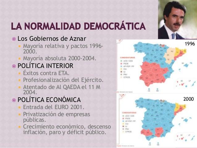  El PSOE gana inesperadamente las elecciones.  Gobiernos de Zapatero 2004-11  Política exterior:  Retirada tropas de I...