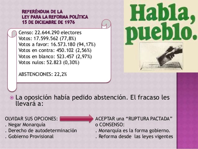  La oposición había pedido abstención. El fracaso les llevará a: Censo: 22.644.290 electores Votos: 17.599.562 (77,8%) Vo...